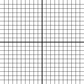 Perfect Printable Graph Paper With X And Y Axis And Numbers