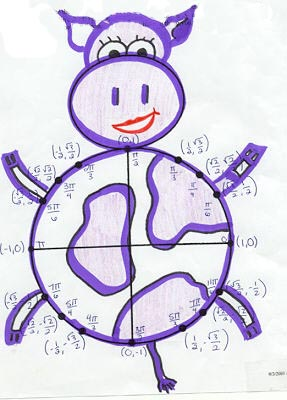 Drawing Of A Snowman