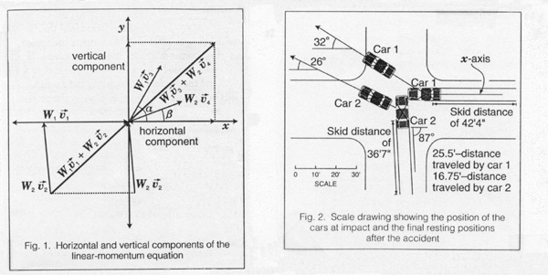 Trigonometry in Automobile-Accident Reconstruction
