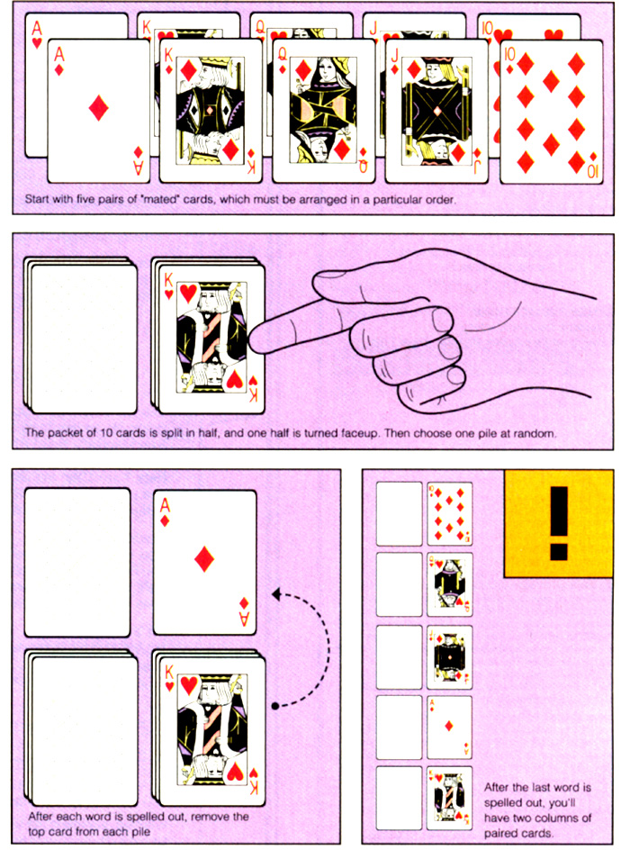 An Amazing Mathematical Card Trick