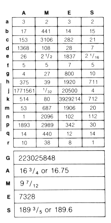 Calculatrivia IV